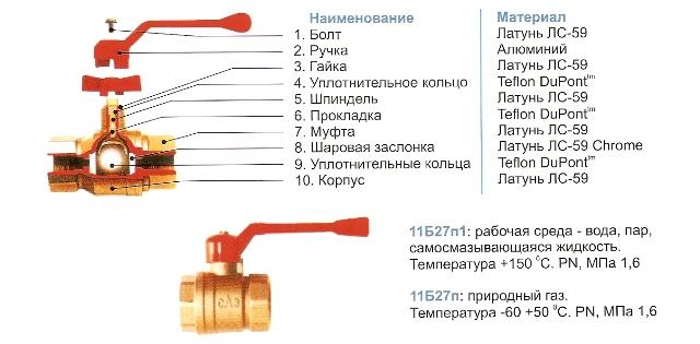 Кран шаровой ФБ 39310